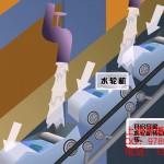 上海flash宣传片制作